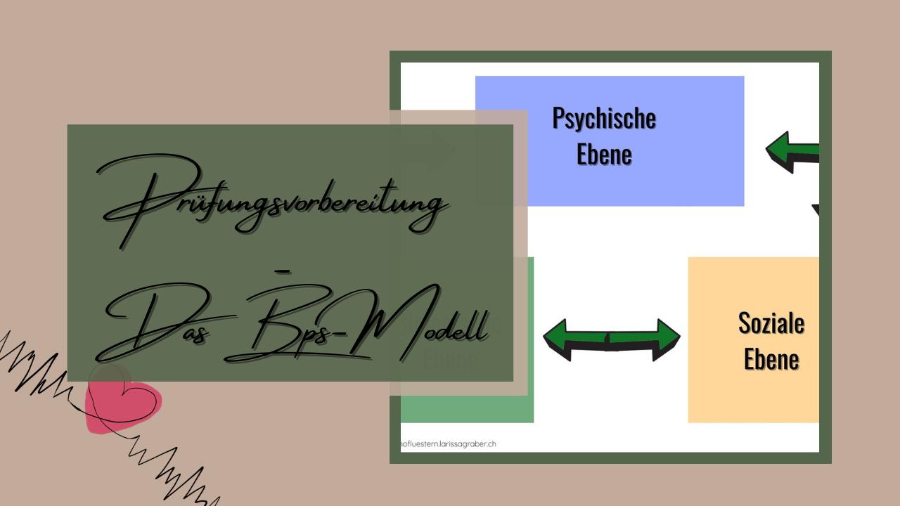 Prüfungssvorbereitung – Das Bio-Psycho-Soziale Modell erklärt